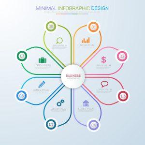 طراحی اینفوگرافیک کرج